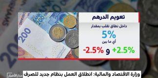 تقلب سعر الدرهم من شأنه تعريض الشركات المغربية بشكل أكبر لمخاطر الصرف