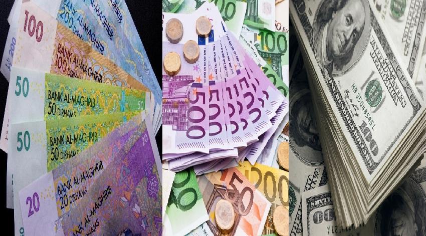 ارتفاع الدرهم مقابل الدولار وانخفاضه مقابل الأورو في شتنبر
