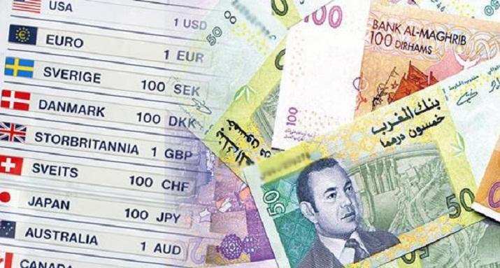 بنك المغرب: ارتفاع الدرهم مقابل الأورو والدولار