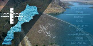 خطر العطش: ثاني أكبر خزان مائي بالمملكة تراجع منسوبه بـ60 في المئة