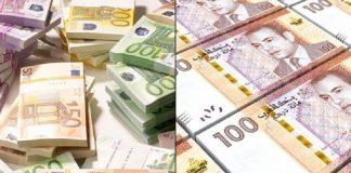 بنك المغرب: ارتفاع الدرهم مقابل الأورو وانخفاضه مقابل الدولار