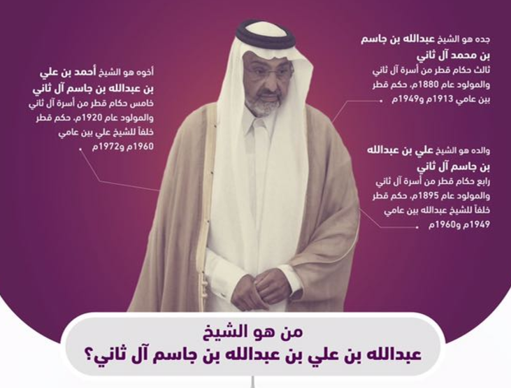 الشيخ عبد الله بن علي آل ثاني